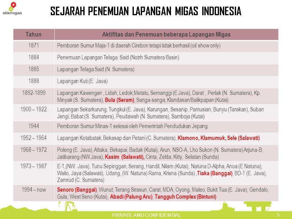 SEJARAH PENEMUAN LAPANGAN MIGAS INDONESIA