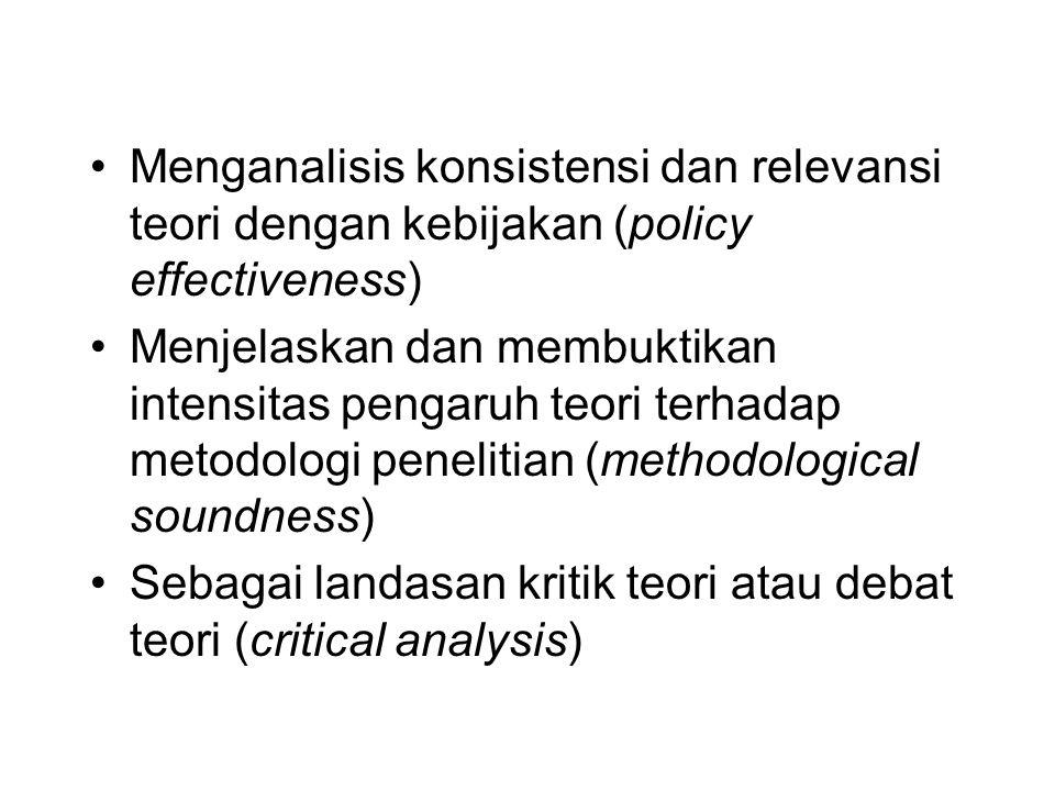 Menganalisis konsistensi dan relevansi teori dengan kebijakan (policy effectiveness)