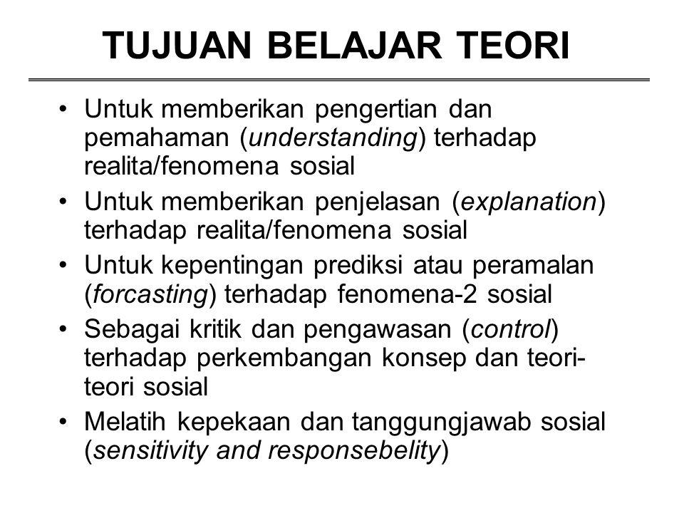 TUJUAN BELAJAR TEORI Untuk memberikan pengertian dan pemahaman (understanding) terhadap realita/fenomena sosial.