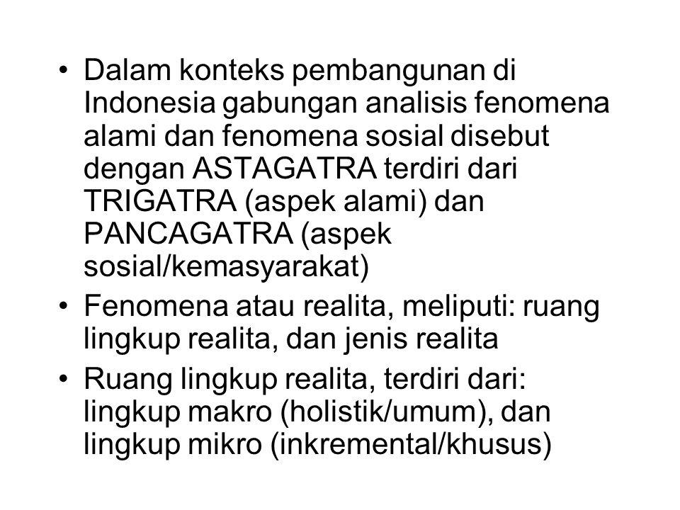 Dalam konteks pembangunan di Indonesia gabungan analisis fenomena alami dan fenomena sosial disebut dengan ASTAGATRA terdiri dari TRIGATRA (aspek alami) dan PANCAGATRA (aspek sosial/kemasyarakat)