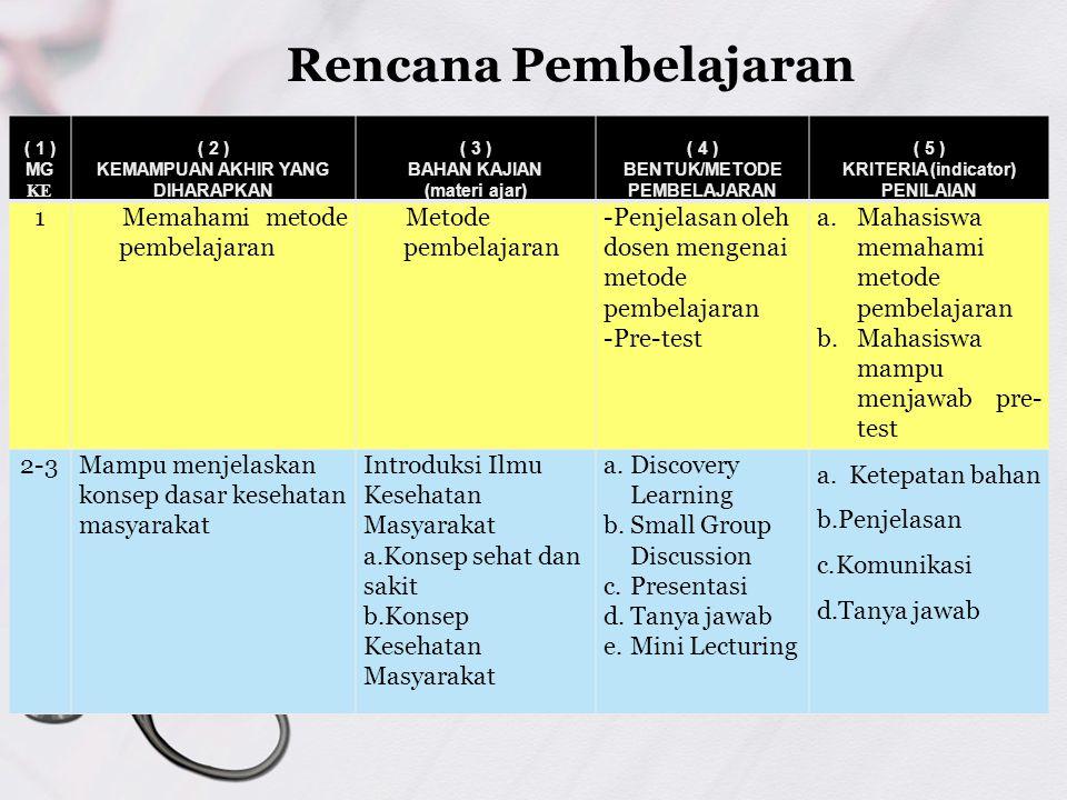 Rencana Pembelajaran 1 Memahami metode pembelajaran