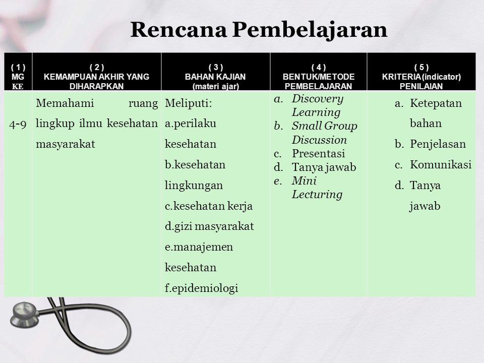 Rencana Pembelajaran 4-9