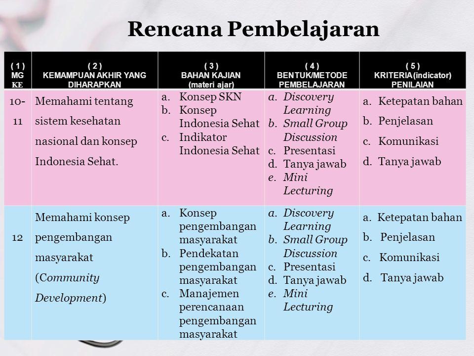 Rencana Pembelajaran 10-11