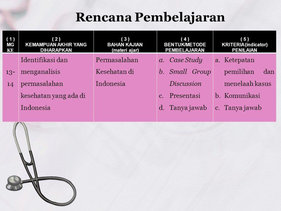 Rencana Pembelajaran 13-14