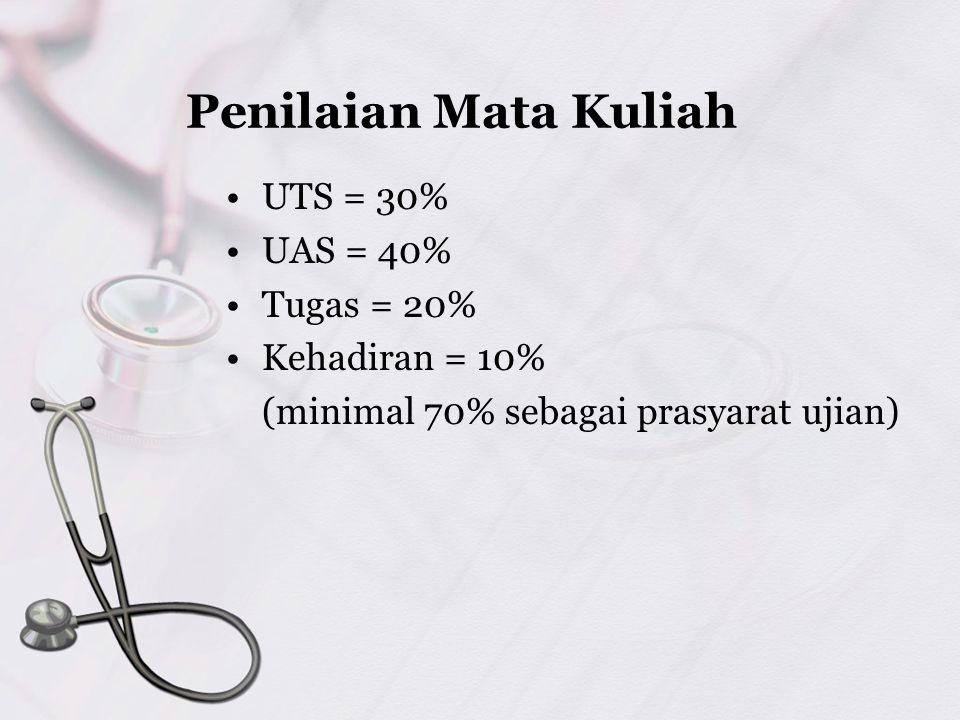 Penilaian Mata Kuliah UTS = 30% UAS = 40% Tugas = 20% Kehadiran = 10%