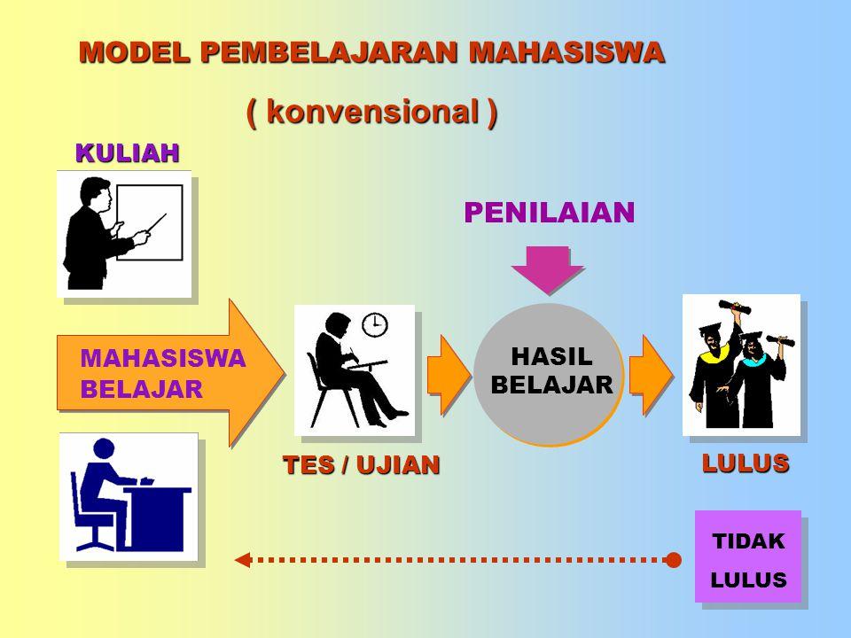 MODEL PEMBELAJARAN MAHASISWA