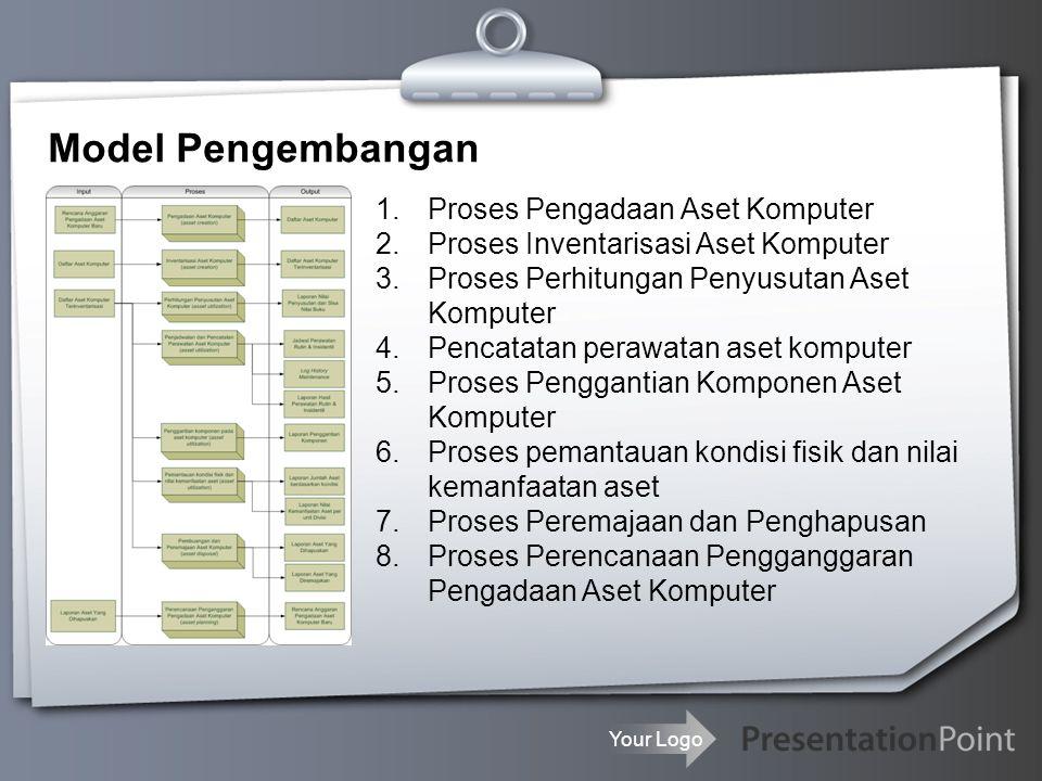 Model Pengembangan Proses Pengadaan Aset Komputer