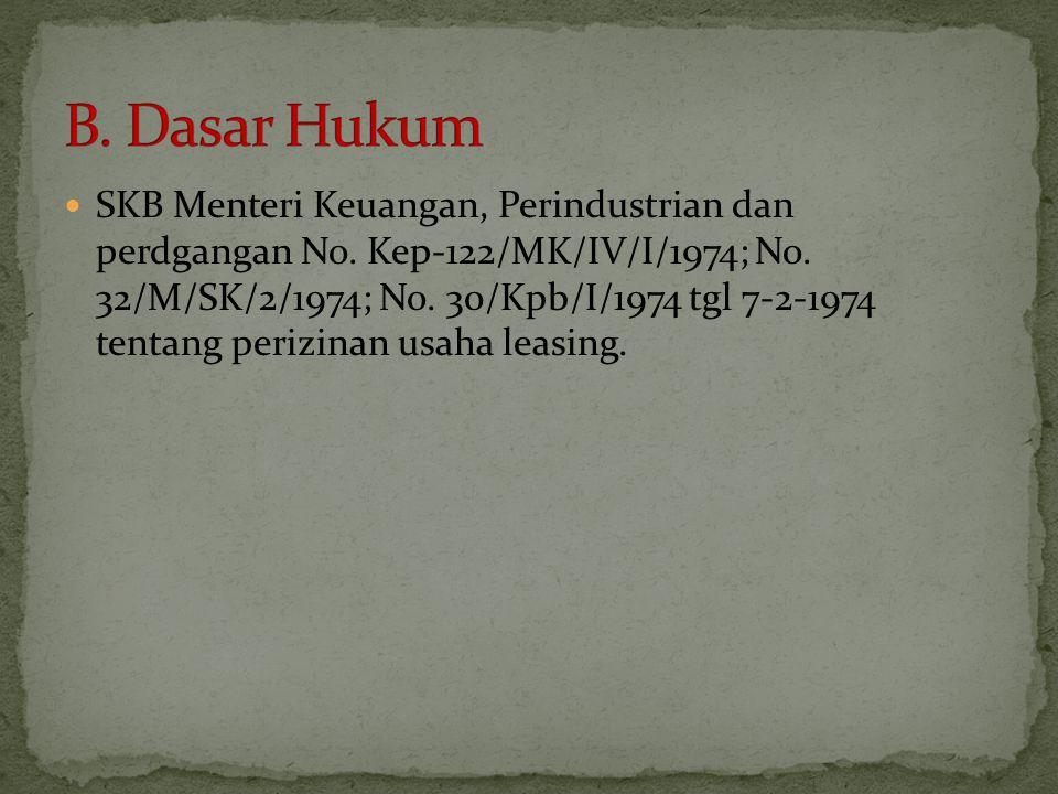 B. Dasar Hukum