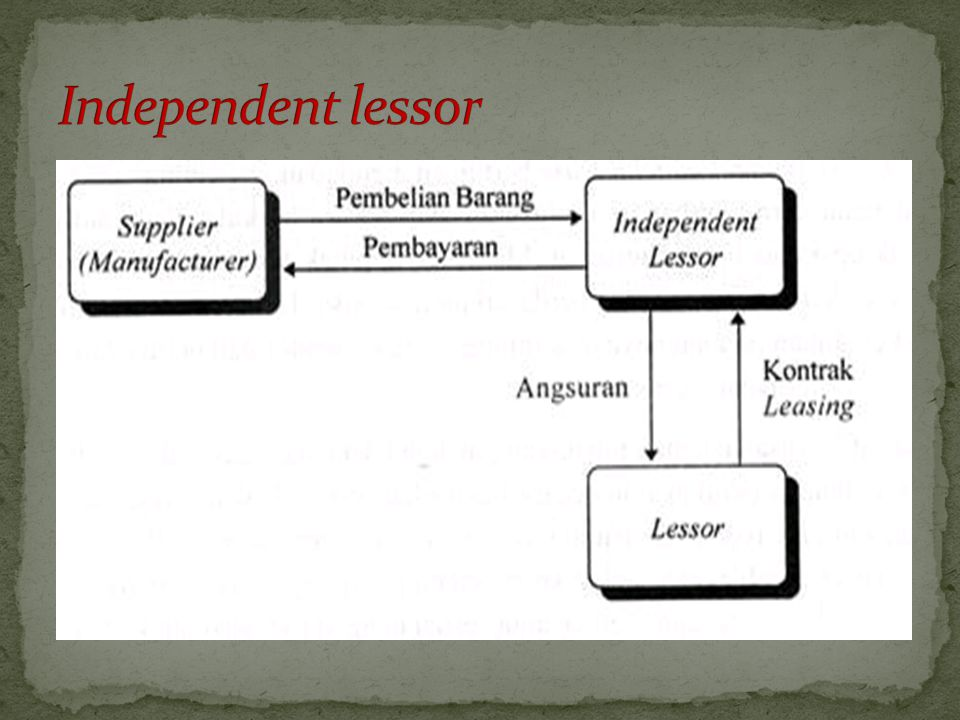 Independent lessor