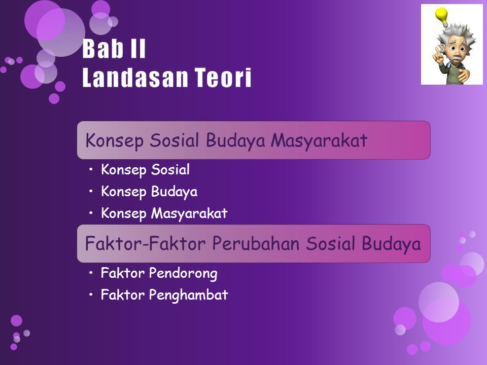 Bab II Landasan Teori Konsep Sosial Budaya Masyarakat Konsep Sosial