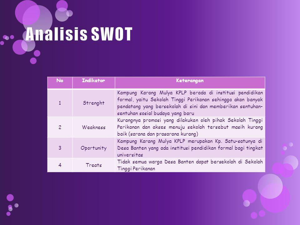 Analisis SWOT No Indikator Keterangan 1 Strenght