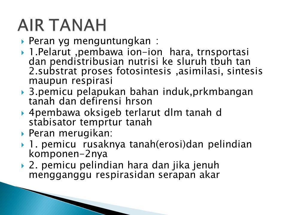 AIR TANAH Peran yg menguntungkan :