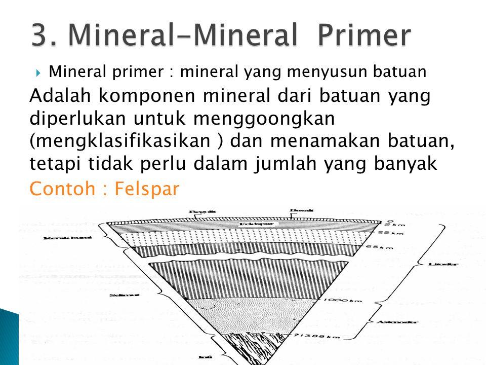 3. Mineral-Mineral Primer