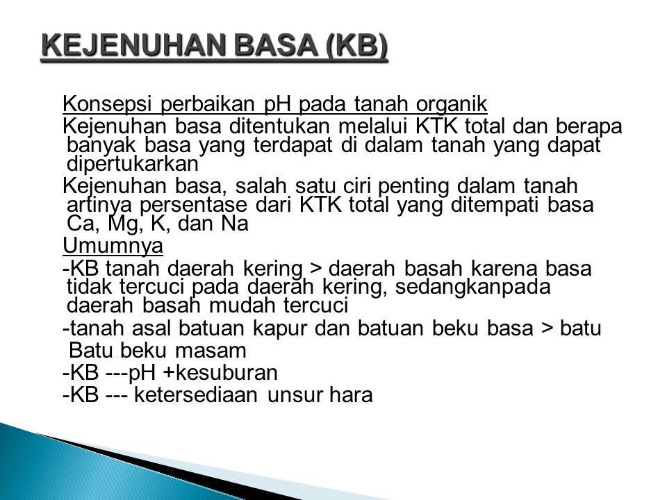 KEJENUHAN BASA (KB) Konsepsi perbaikan pH pada tanah organik