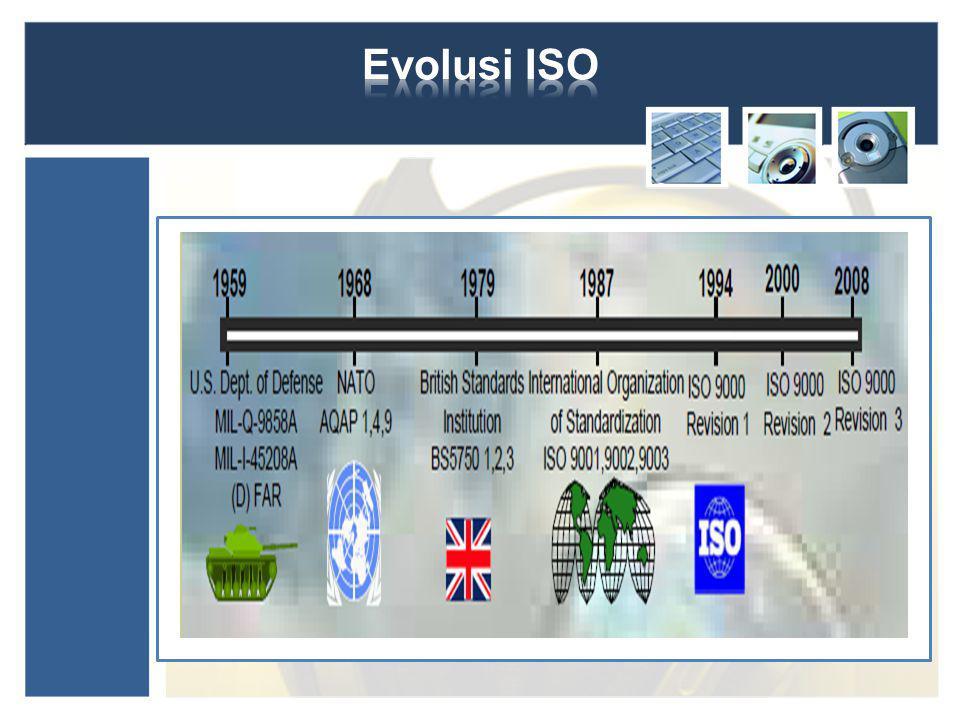 Evolusi ISO
