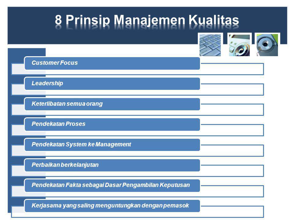 8 Prinsip Manajemen Kualitas
