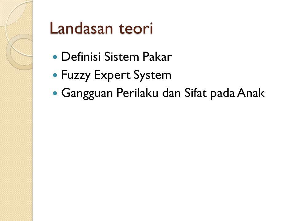 Landasan teori Definisi Sistem Pakar Fuzzy Expert System