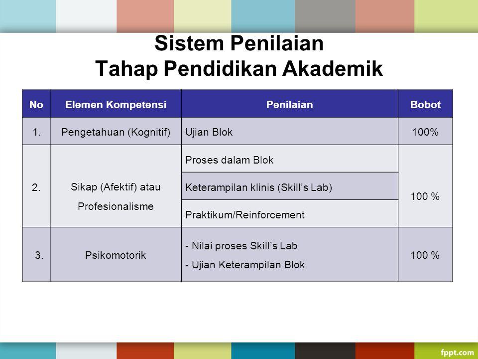 Sistem Penilaian Tahap Pendidikan Akademik