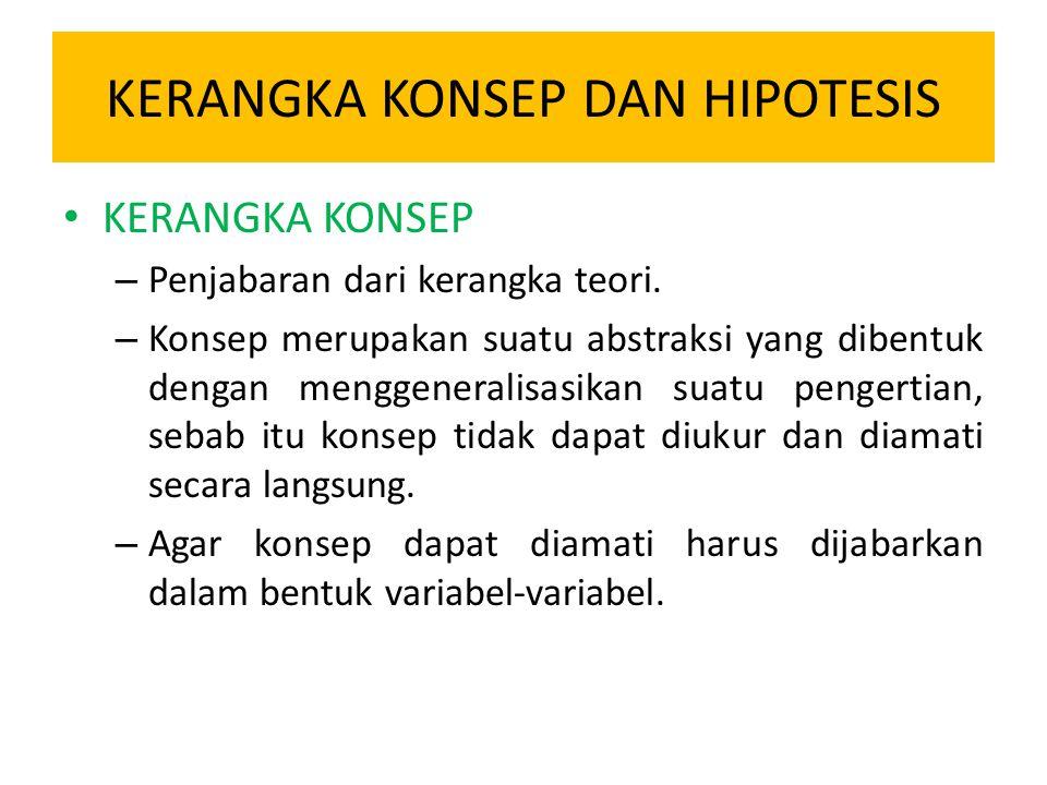 KERANGKA KONSEP DAN HIPOTESIS