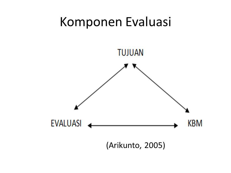 Komponen Evaluasi (Arikunto, 2005)