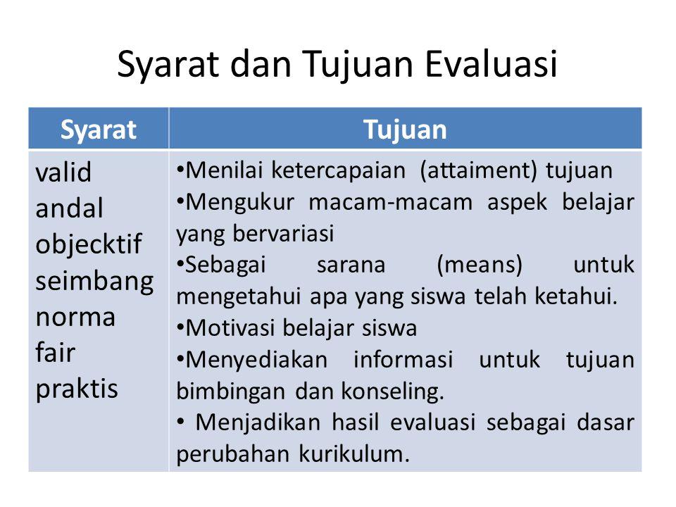 Syarat dan Tujuan Evaluasi