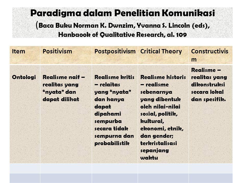 Paradigma dalam Penelitian Komunikasi (Baca Buku Norman K