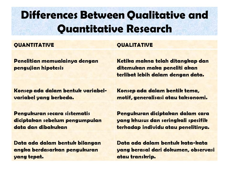 the difference between qualitative research and quantitative research What are the similarities and differences between quantitative and qualitative research methodologies.