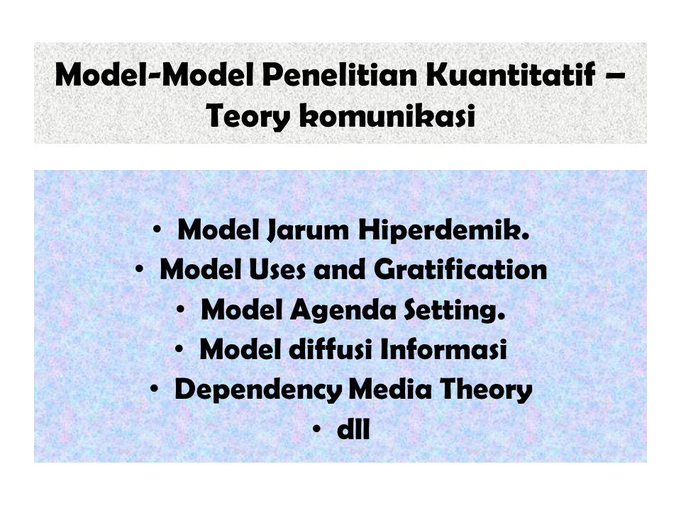 Model-Model Penelitian Kuantitatif – Teory komunikasi