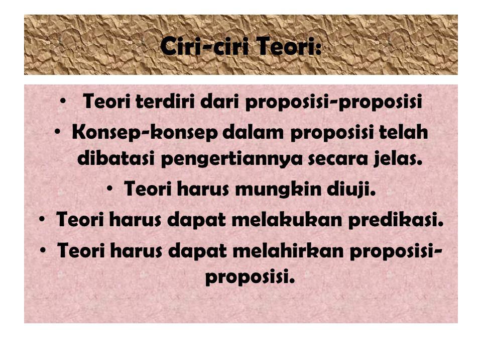 Ciri-ciri Teori: Teori terdiri dari proposisi-proposisi