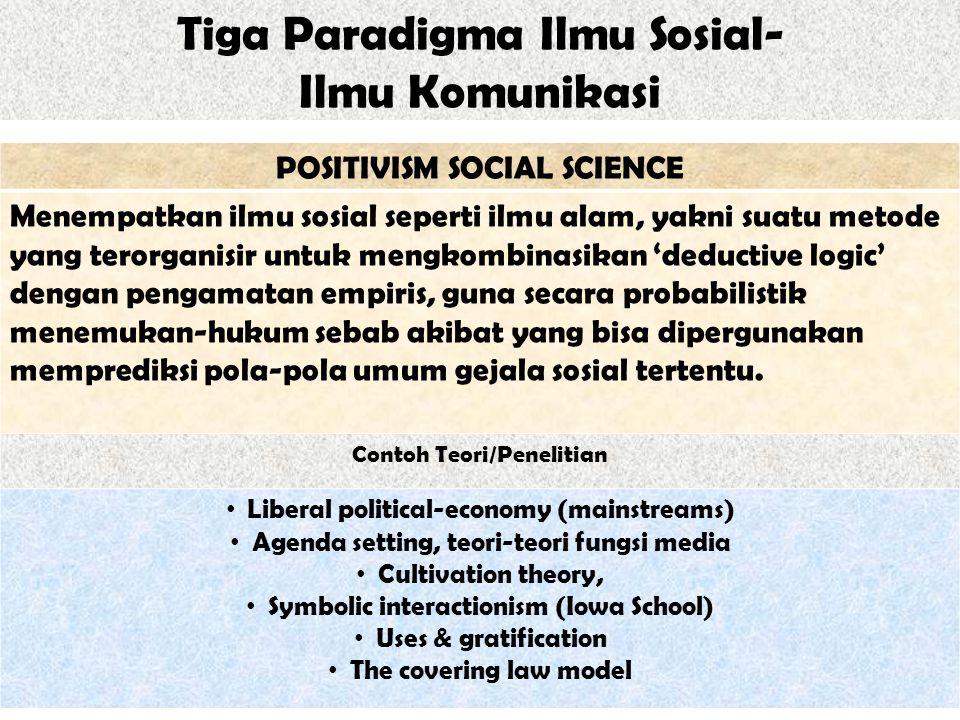 Tiga Paradigma Ilmu Sosial- Ilmu Komunikasi