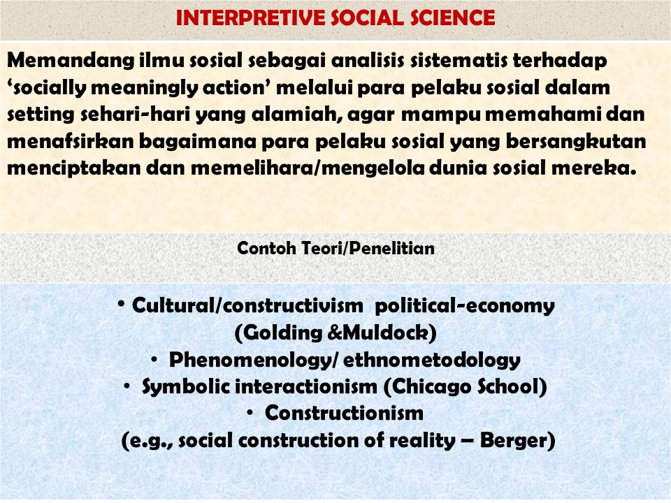 INTERPRETIVE SOCIAL SCIENCE