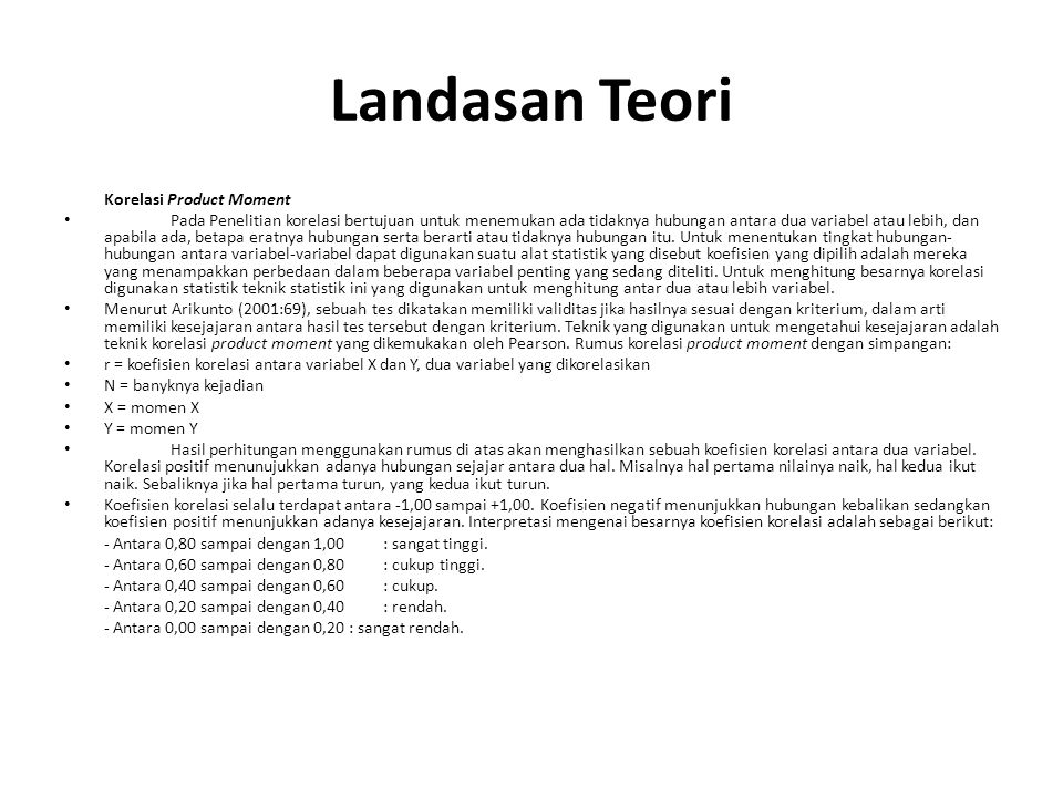 Landasan Teori Korelasi Product Moment.