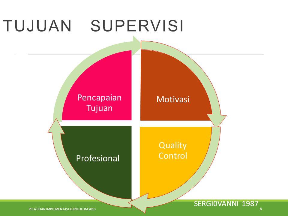 TUJUAN SUPERVISI Pencapaian Tujuan Motivasi Quality Control