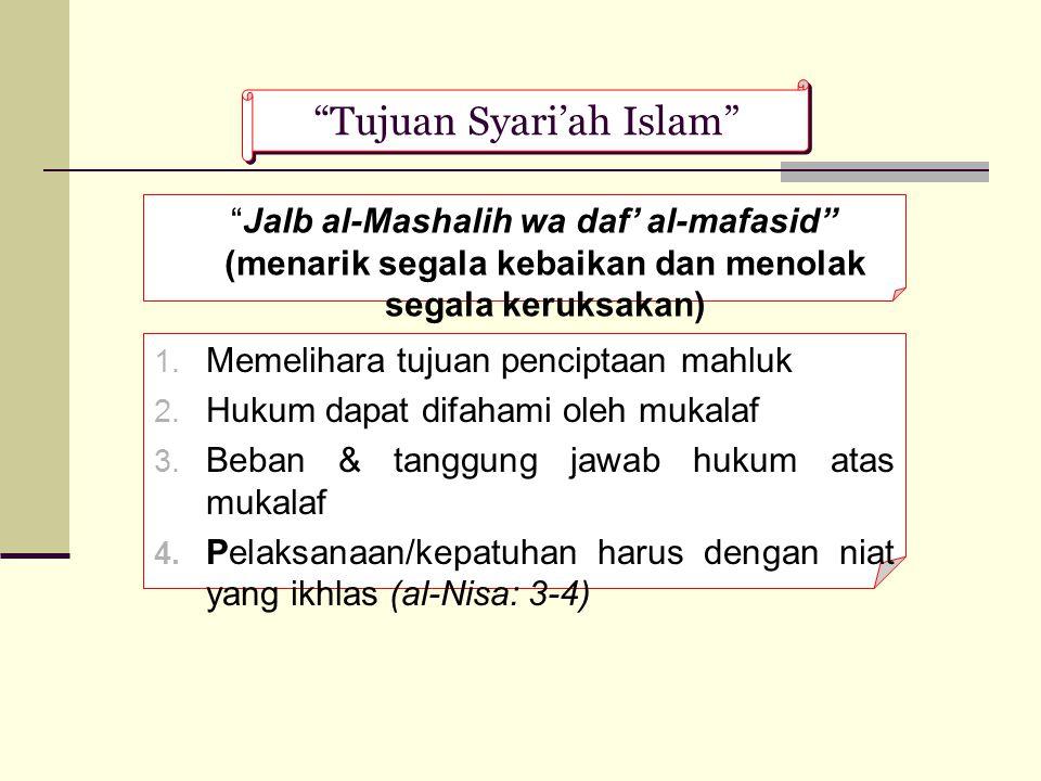 Tujuan Syari'ah Islam