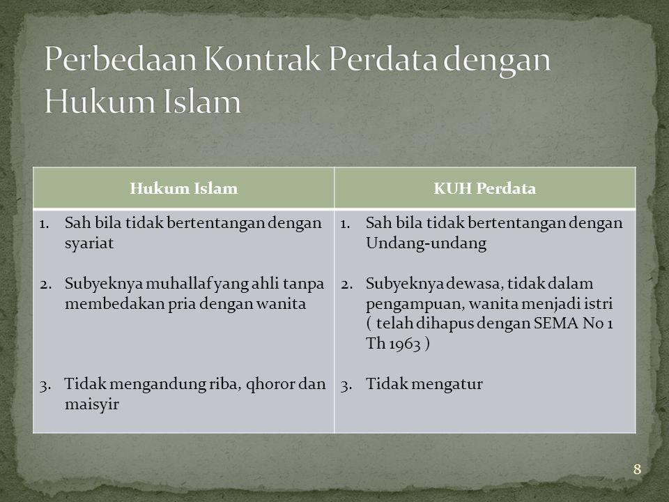 Perbedaan Kontrak Perdata dengan Hukum Islam