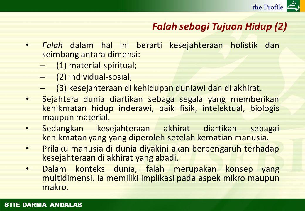Falah sebagi Tujuan Hidup (2)