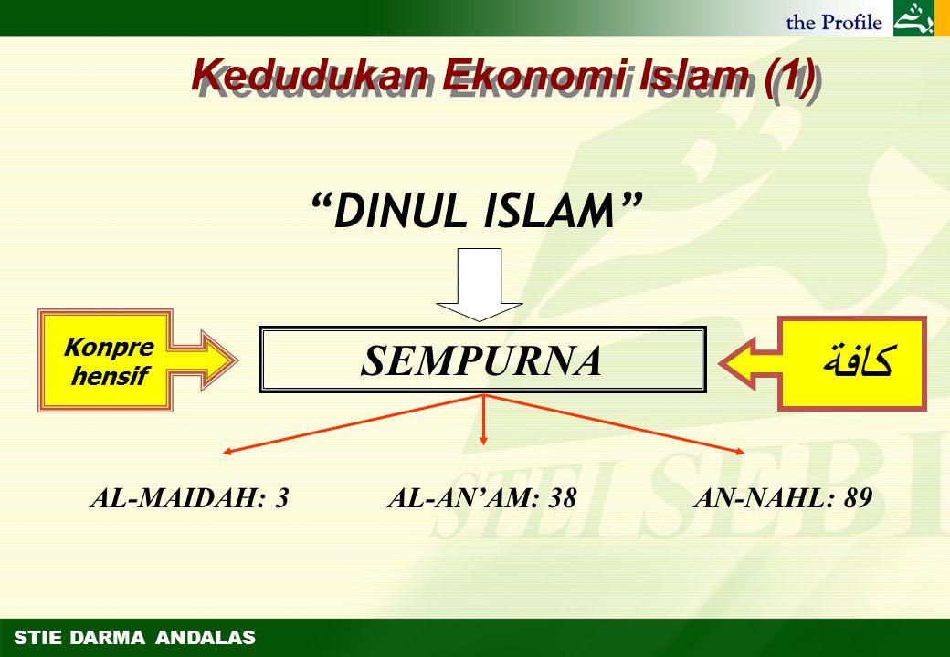 كافة DINUL ISLAM Kedudukan Ekonomi Islam (1) SEMPURNA AL-MAIDAH: 3