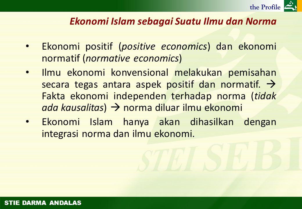 Ekonomi Islam sebagai Suatu Ilmu dan Norma