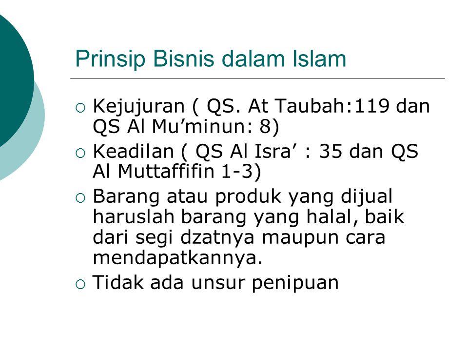 Prinsip Bisnis dalam Islam