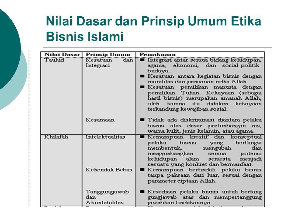 Nilai Dasar dan Prinsip Umum Etika Bisnis Islami