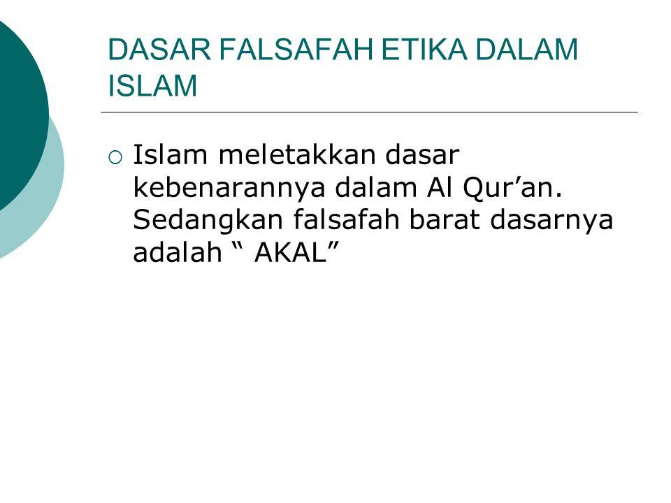 DASAR FALSAFAH ETIKA DALAM ISLAM