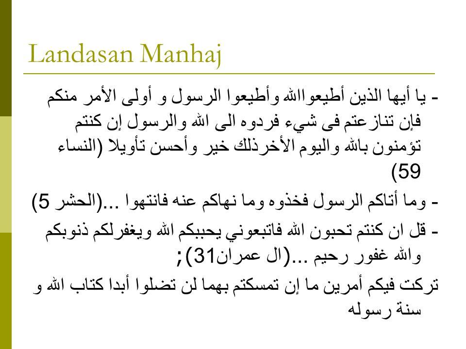 Landasan Manhaj