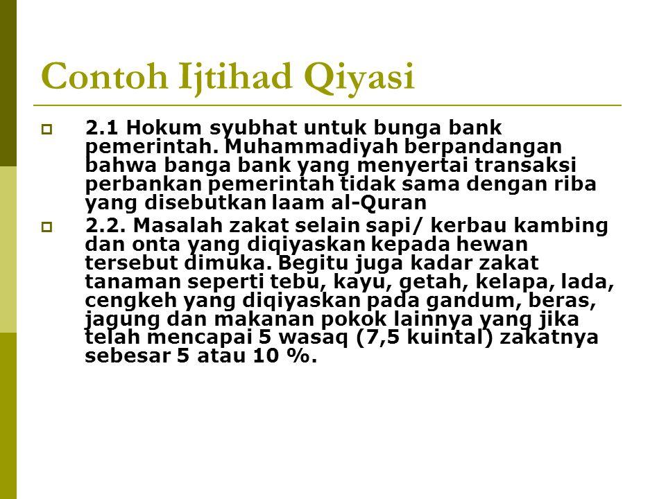 Contoh Ijtihad Qiyasi