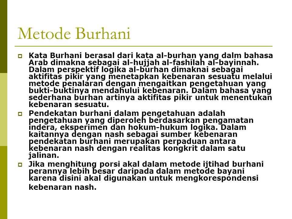 Metode Burhani