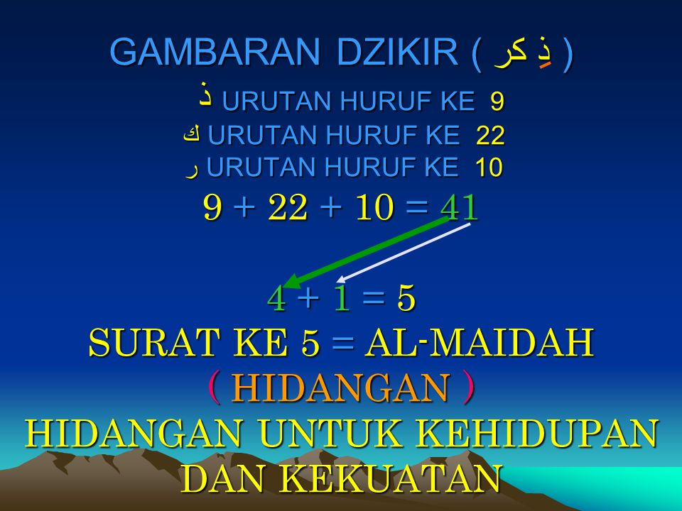 GAMBARAN DZIKIR ( ذ كر ) ذ URUTAN HURUF KE 9 ك URUTAN HURUF KE 22 ر URUTAN HURUF KE 10 9 + 22 + 10 = 41 4 + 1 = 5 SURAT KE 5 = AL-MAIDAH ( HIDANGAN ) HIDANGAN UNTUK KEHIDUPAN DAN KEKUATAN