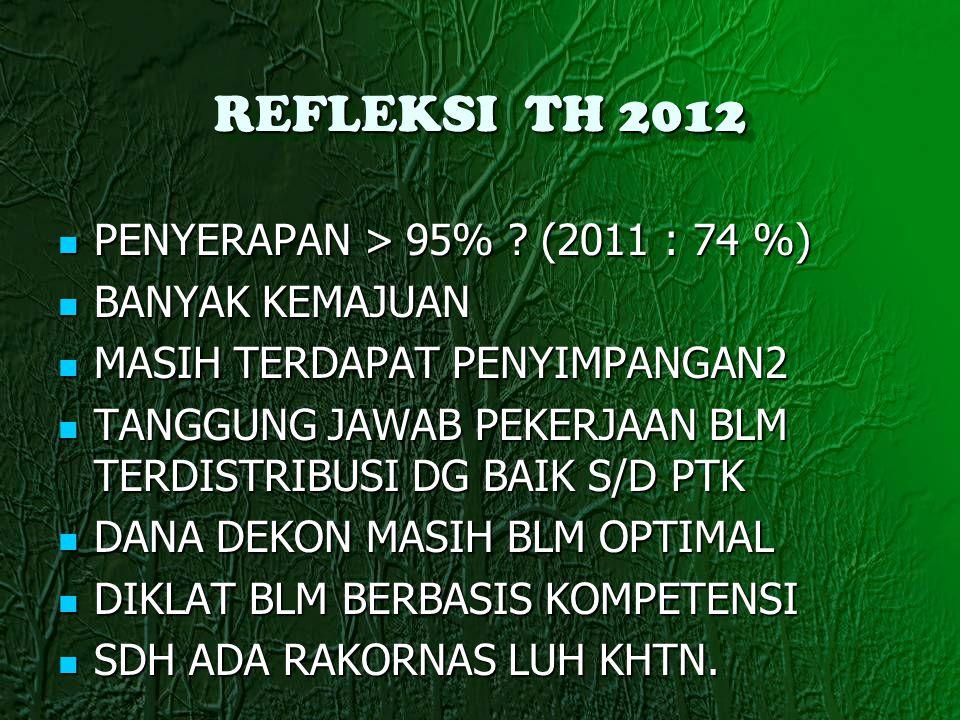 REFLEKSI TH 2012 PENYERAPAN > 95% (2011 : 74 %) BANYAK KEMAJUAN