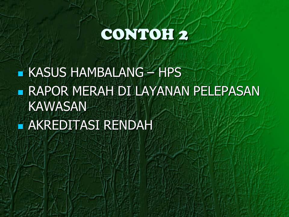 CONTOH 2 KASUS HAMBALANG – HPS
