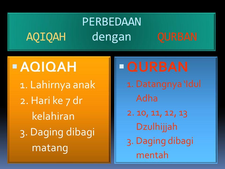 PERBEDAAN AQIQAH dengan QURBAN