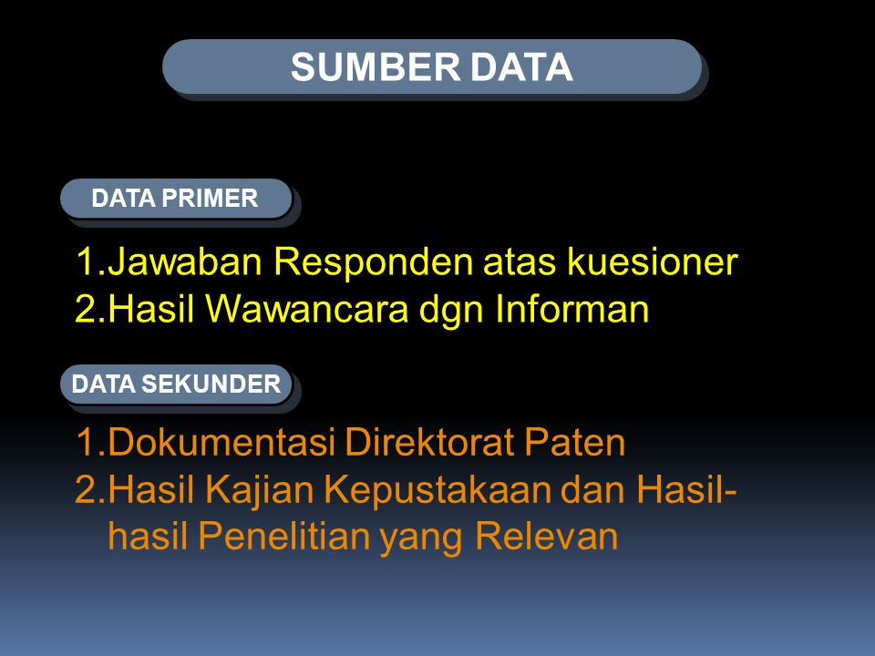 Jawaban Responden atas kuesioner Hasil Wawancara dgn Informan