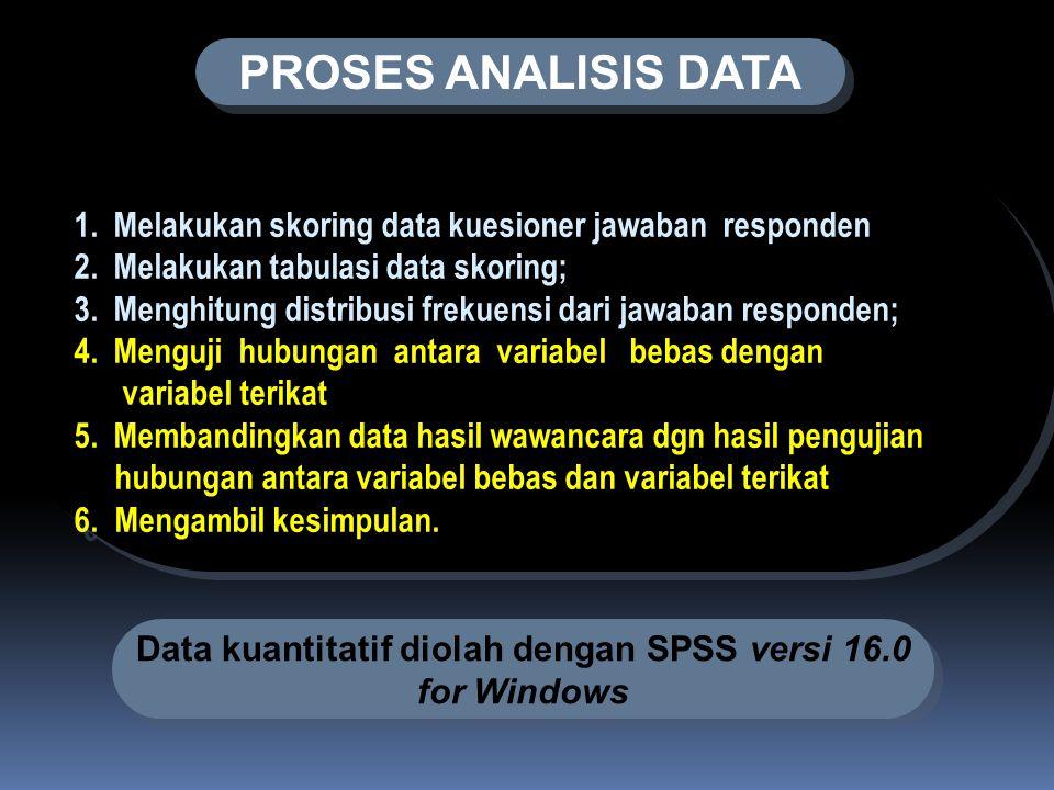 Data kuantitatif diolah dengan SPSS versi 16.0